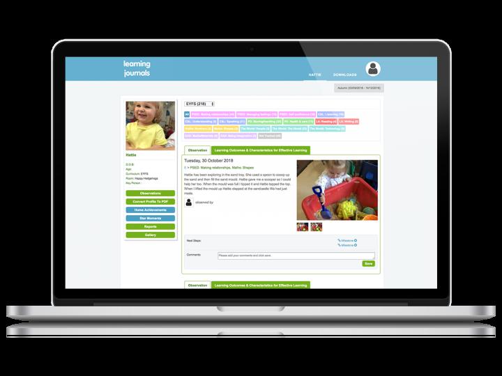 Online Learning Journal - Little Spring